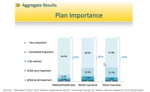 Plan Importance Graphic